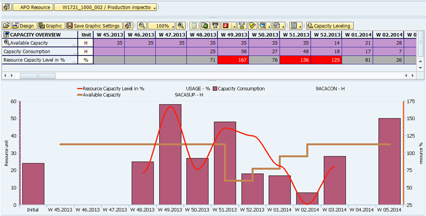 rough cut capacity planning Selecting the right production scheduling software is crucial in the  and  planning software systems tend to provide too little of the capacity visibility and   then check vendor details and profiles to match your requirements to.