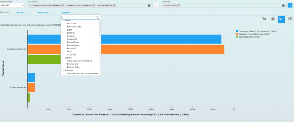 sap-ibp-composition-meaningful-dashboards